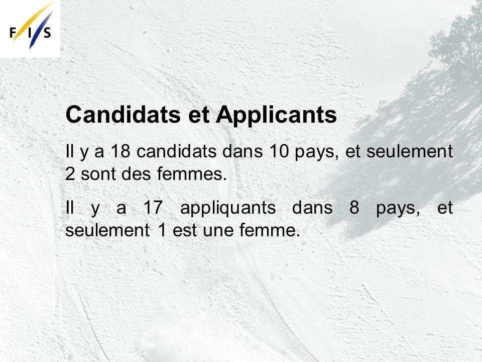 Candidats et Applicants Il y a 18 candidats dans 10 pays, et seulement 2 sont des femmes.