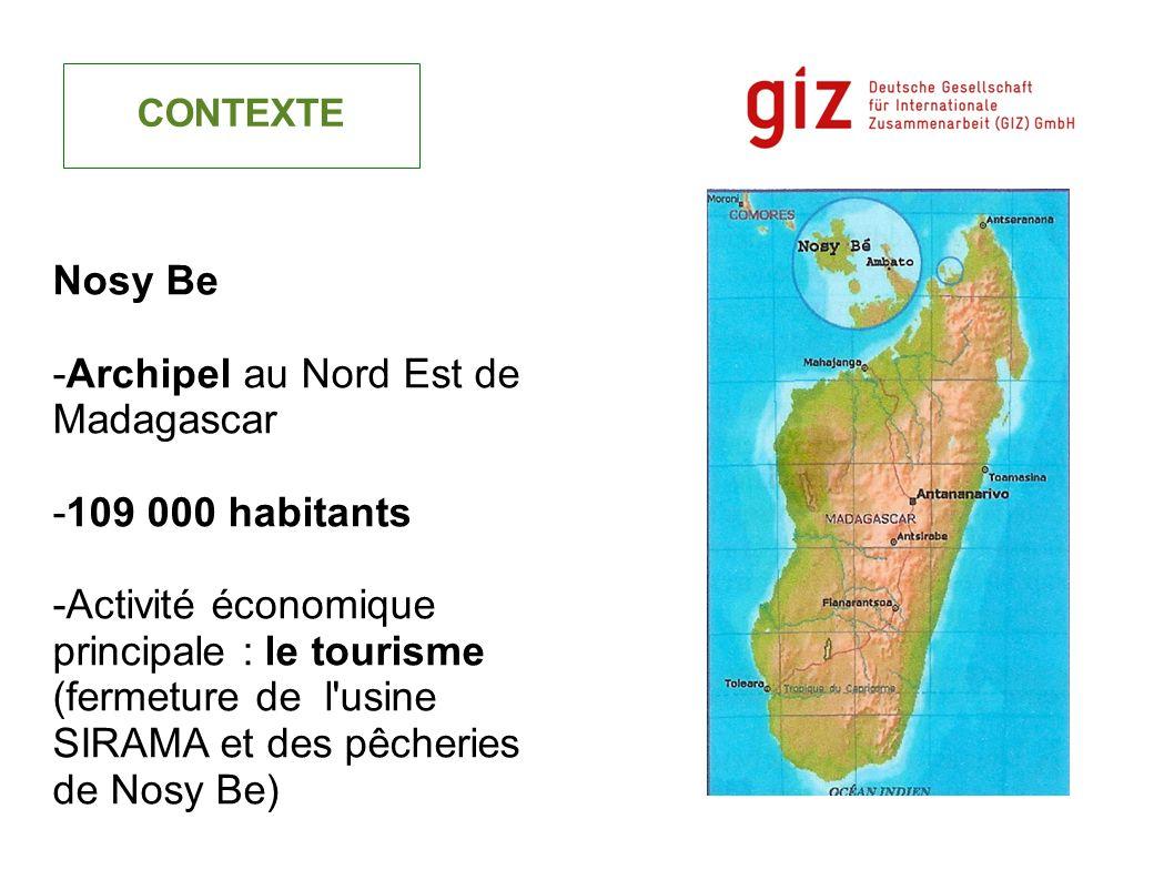 CONTEXTE Nosy Be -Archipel au Nord Est de Madagascar -109 000 habitants -Activité économique principale : le tourisme (fermeture de l'usine SIRAMA et