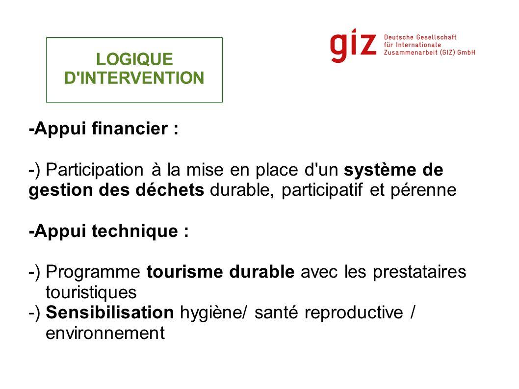 -Appui financier : -) Participation à la mise en place d'un système de gestion des déchets durable, participatif et pérenne -Appui technique : -) Prog