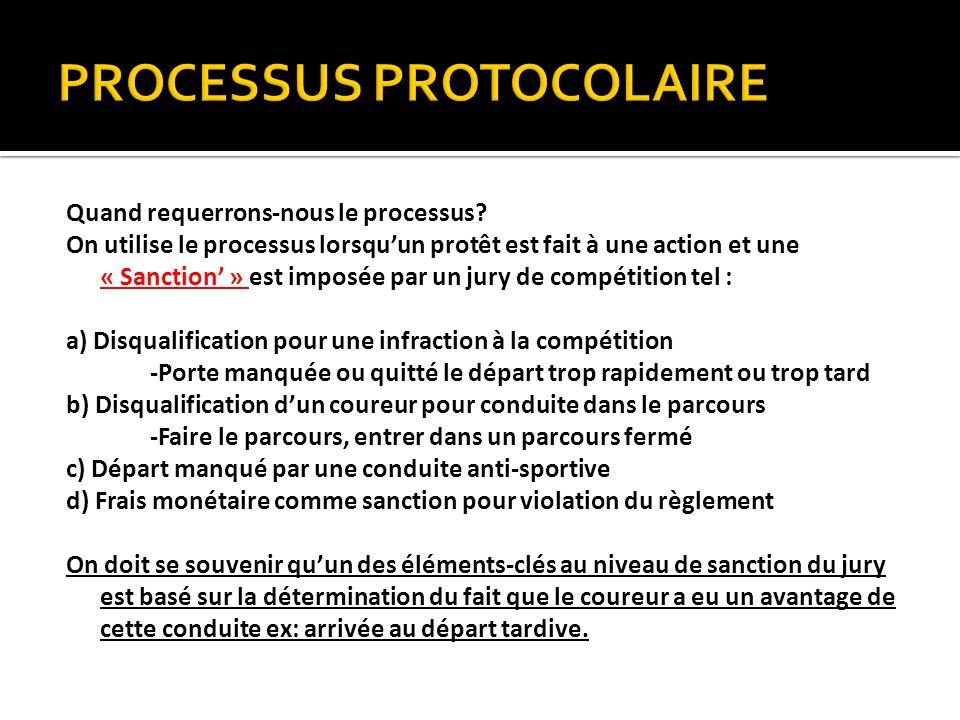 PROCESSUS PROTOCOLAIRE Quand requerrons-nous le processus? On utilise le processus lorsquun protêt est fait à une action et une « Sanction » est impos