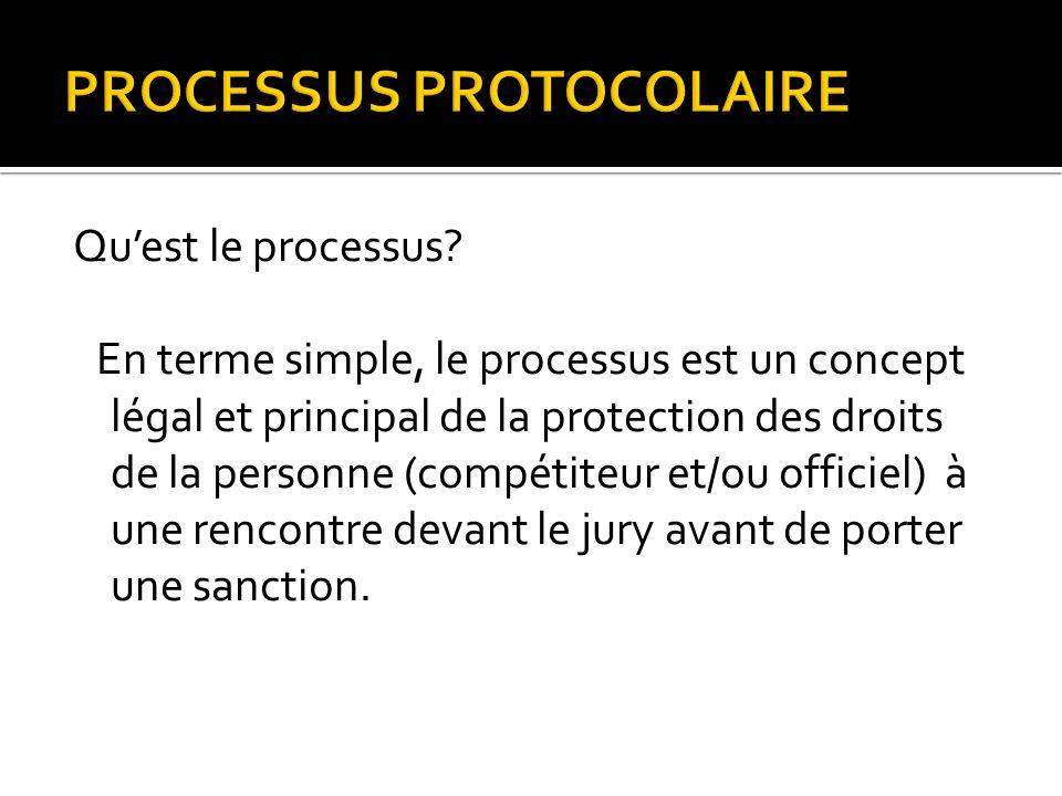 PROCESSUS PROTOCOLAIRE Le jury doit déterminer : Quest-ce que le compétiteur ou lofficiel a fait pour mériter une sanction?