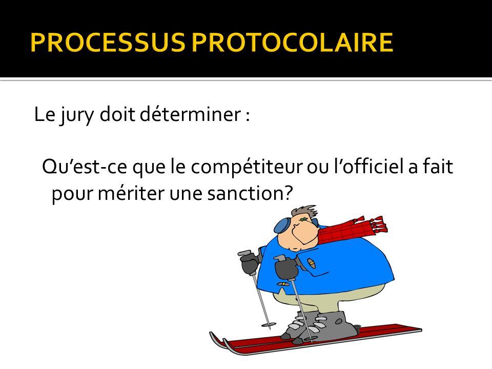 PROCESSUS PROTOCOLAIRE Le jury doit déterminer : Quest-ce que le compétiteur ou lofficiel a fait pour mériter une sanction