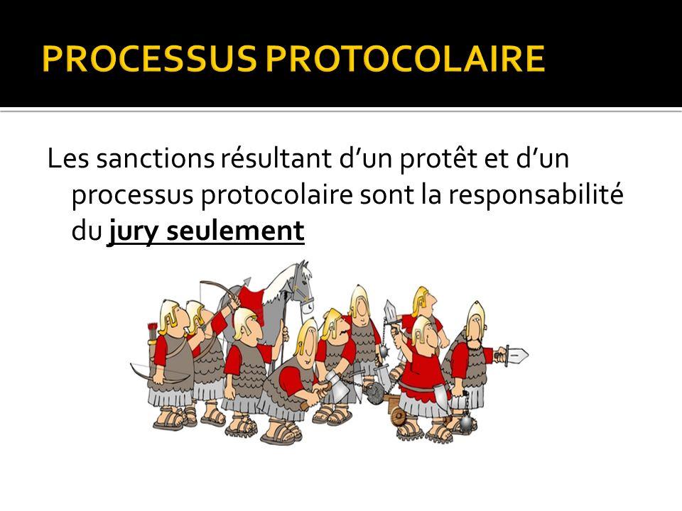 PROCESSUS PROTOCOLAIRE Les sanctions résultant dun protêt et dun processus protocolaire sont la responsabilité du jury seulement