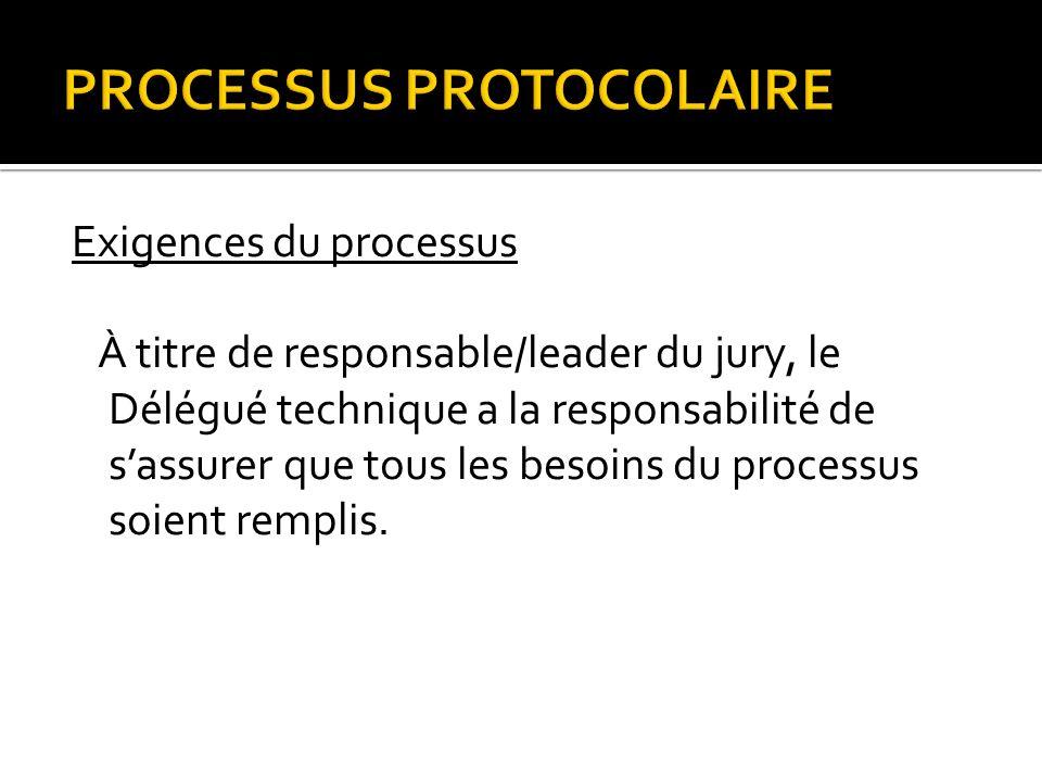 PROCESSUS PROTOCOLAIRE Exigences du processus À titre de responsable/leader du jury, le Délégué technique a la responsabilité de sassurer que tous les besoins du processus soient remplis.