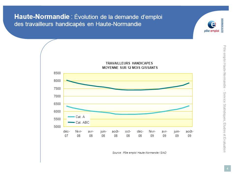 Pôle emploi Haute-Normandie - Service Statistiques, Etudes et Evaluation 4 Haute-Normandie : Évolution de la demande demploi des travailleurs handicapés en Haute-Normandie Source : Pôle emploi Haute-Normandie / SIAD