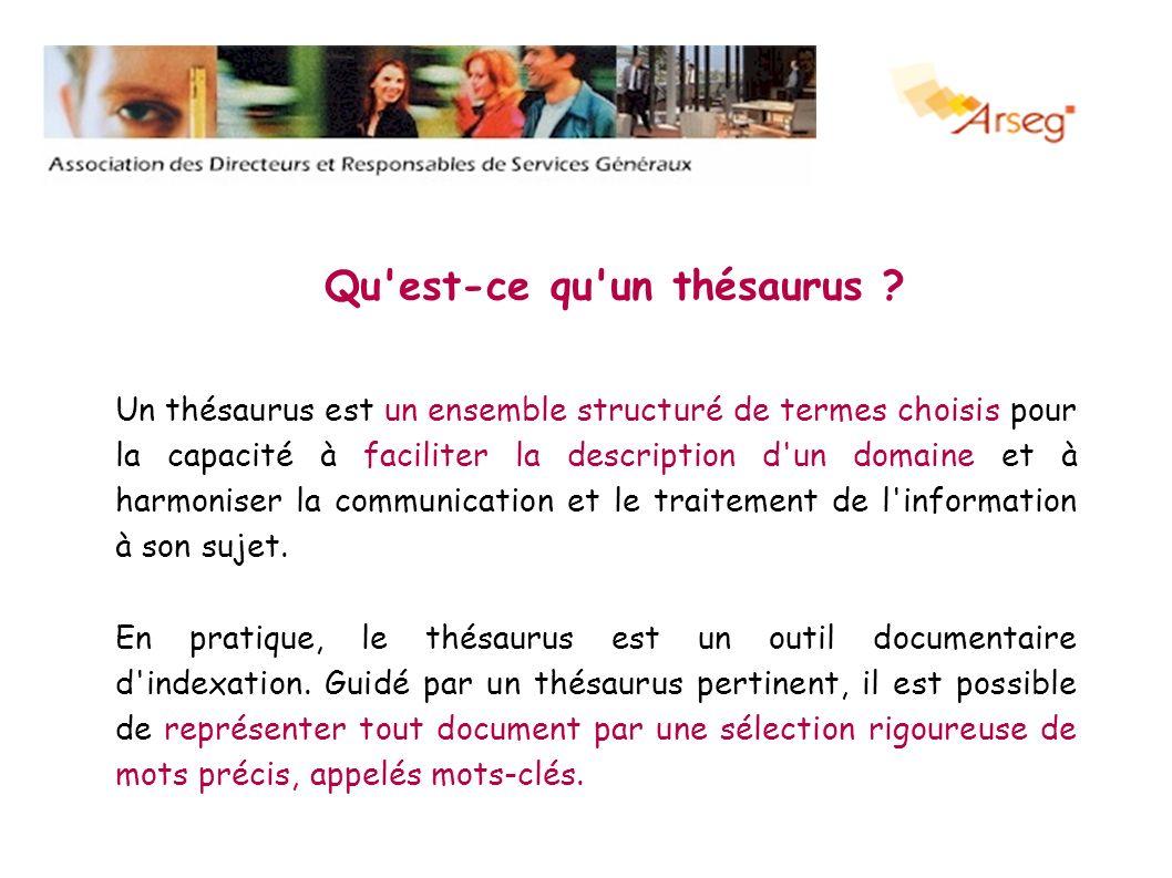 Qu'est-ce qu'un thésaurus ? Un thésaurus est un ensemble structuré de termes choisis pour la capacité à faciliter la description d'un domaine et à har