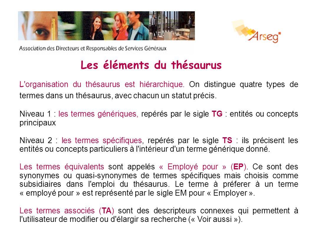 Les éléments du thésaurus L 'organisation du thésaurus est hiérarchique. On distingue quatre types de termes dans un thésaurus, avec chacun un statut