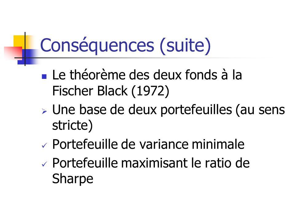 Conséquences (suite) Le théorème des deux fonds à la Fischer Black (1972) Une base de deux portefeuilles (au sens stricte) Portefeuille de variance mi