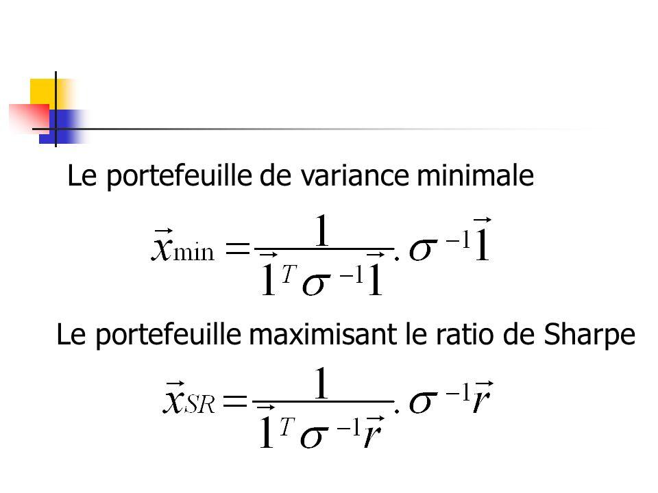 Le portefeuille de variance minimale Le portefeuille maximisant le ratio de Sharpe
