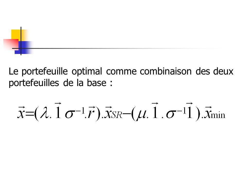 Le portefeuille optimal comme combinaison des deux portefeuilles de la base :