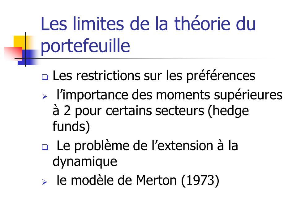 Les limites de la théorie du portefeuille Les restrictions sur les préférences limportance des moments supérieures à 2 pour certains secteurs (hedge f