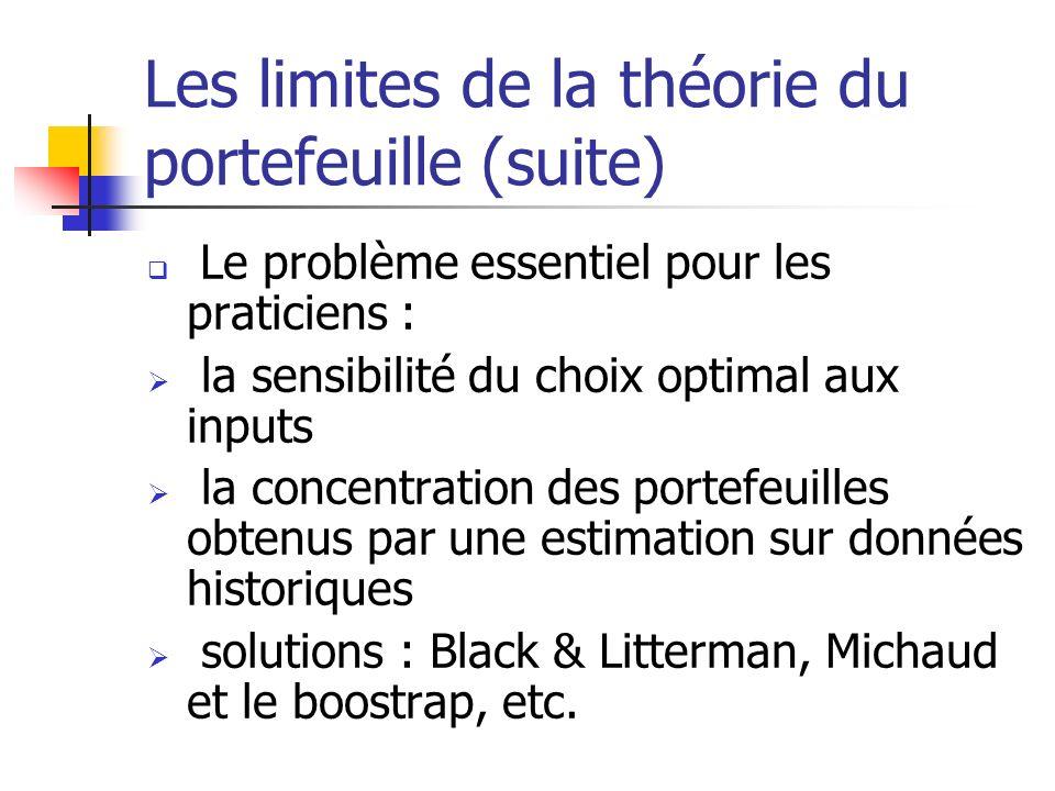 Les limites de la théorie du portefeuille (suite) Le problème essentiel pour les praticiens : la sensibilité du choix optimal aux inputs la concentrat