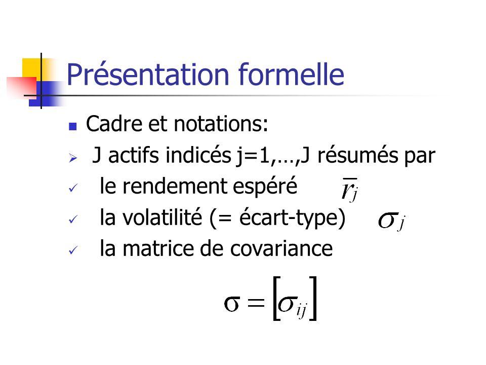 Présentation formelle Cadre et notations: J actifs indicés j=1,…,J résumés par le rendement espéré la volatilité (= écart-type) la matrice de covarian