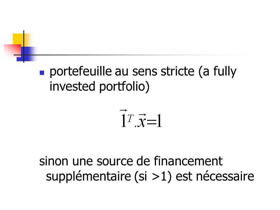 portefeuille au sens stricte (a fully invested portfolio) sinon une source de financement supplémentaire (si >1) est nécessaire