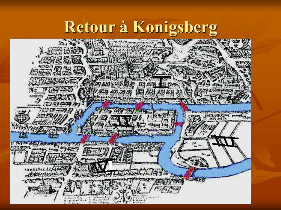 Retour à Konigsberg