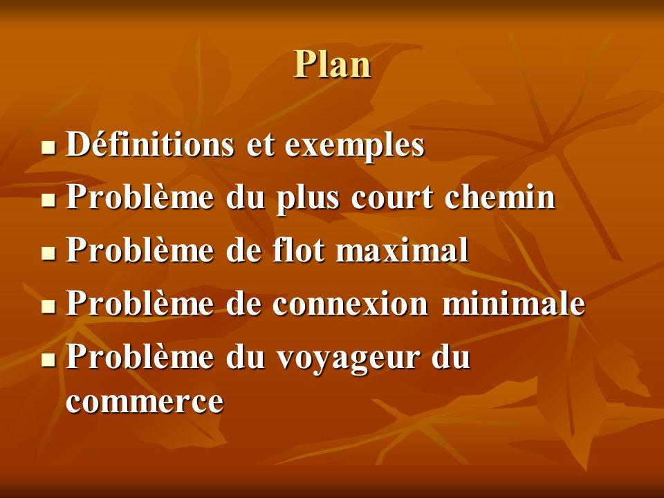 Plan Définitions et exemples Définitions et exemples Problème du plus court chemin Problème du plus court chemin Problème de flot maximal Problème de