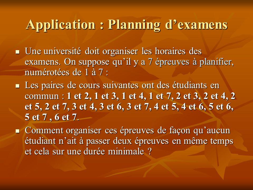 Application : Planning dexamens Une université doit organiser les horaires des examens. On suppose quil y a 7 épreuves à planifier, numérotées de 1 à