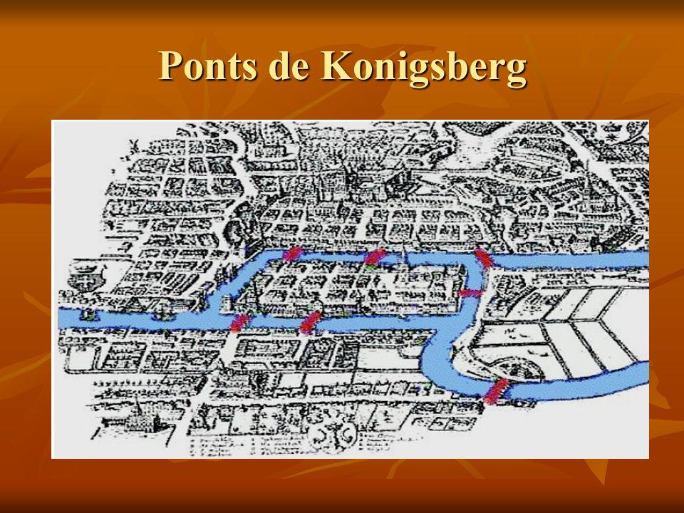 Ponts de Konigsberg