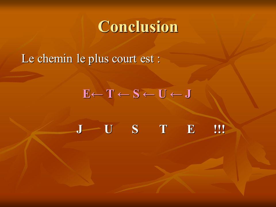 Conclusion Le chemin le plus court est : E T S U J E T S U J JU STE !!!
