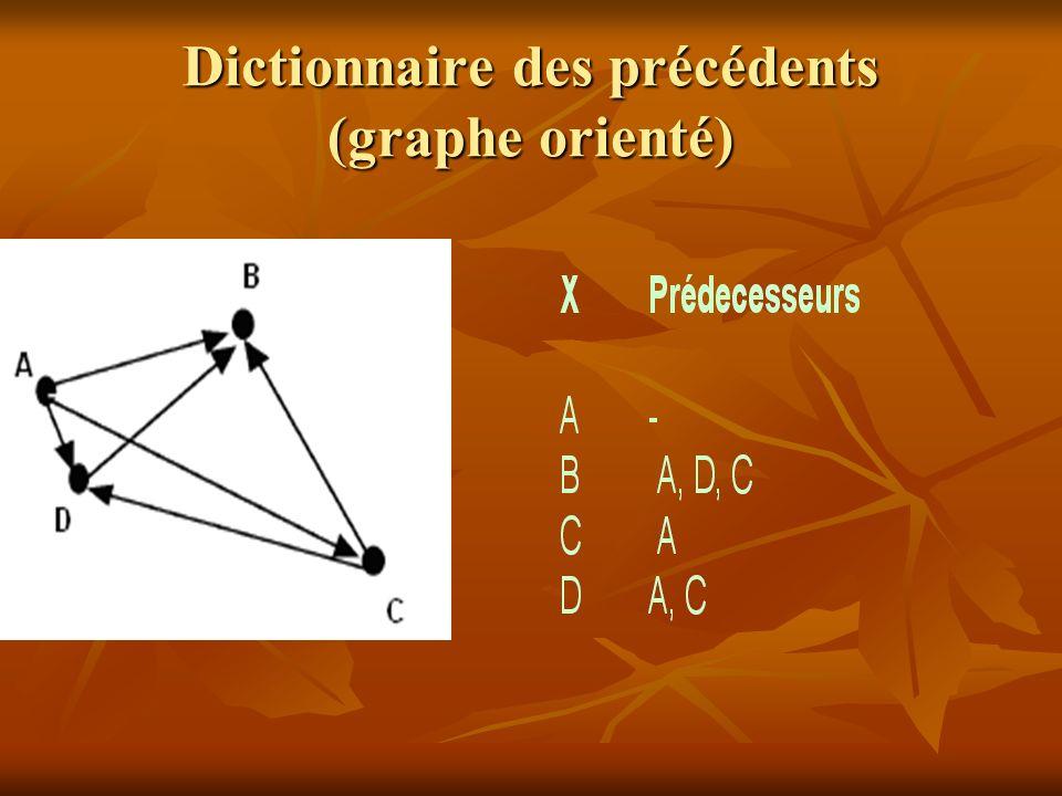Dictionnaire des précédents (graphe orienté)