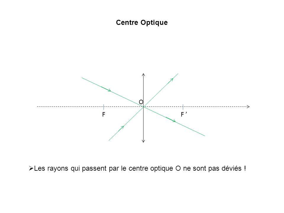 FF O Centre Optique Les rayons qui passent par le centre optique O ne sont pas déviés !