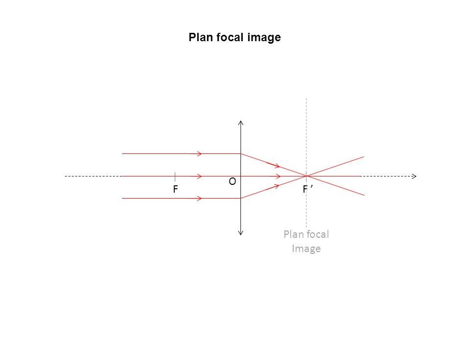 FF O Plan focal Image Plan focal image