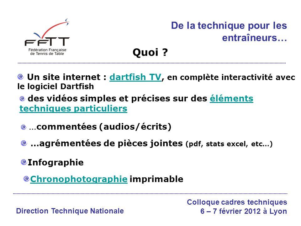 …et sinon, plus concrètement… Une interview introductive du DTN Une interview du responsable de lINSEP Direction Technique Nationale Des vidéos thématiques Colloque cadres techniques 6 – 7 février 2012 à Lyon