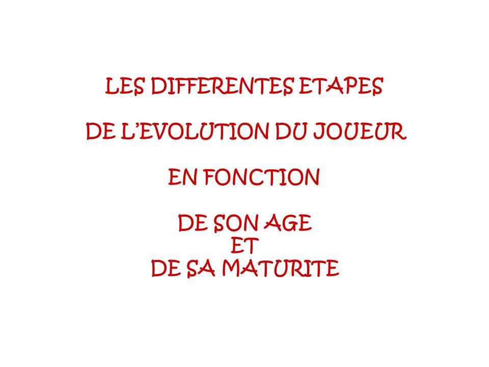 LES DIFFERENTES ETAPES DE LEVOLUTION DU JOUEUR EN FONCTION DE SON AGE ET DE SA MATURITE