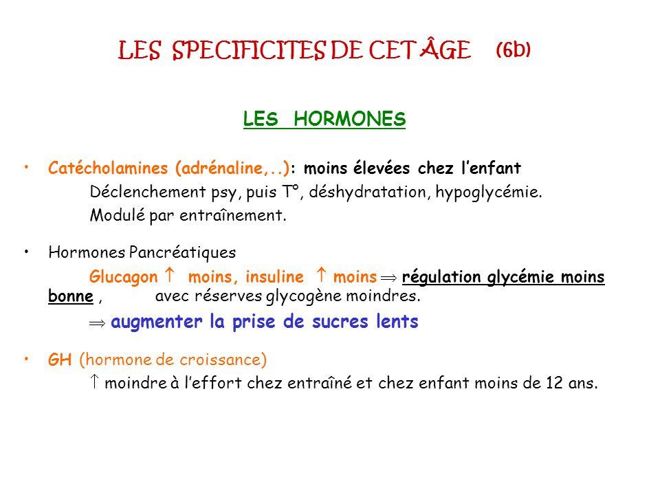 LES SPECIFICITES DE CET ÂGE (6b) LES HORMONES Catécholamines (adrénaline,..): moins élevées chez lenfant Déclenchement psy, puis T°, déshydratation, h