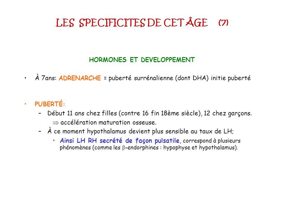 LES SPECIFICITES DE CET ÂGE (7) HORMONES ET DEVELOPPEMENT À 7ans: ADRENARCHE = puberté surrénalienne (dont DHA) initie puberté PUBERTÉ : –Début 11 ans