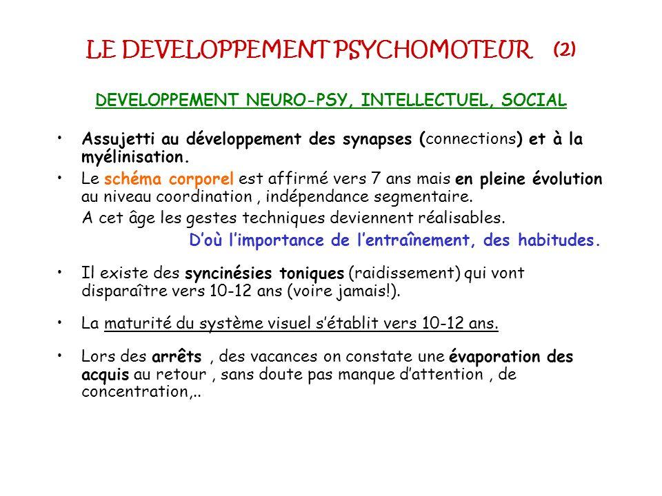 LE DEVELOPPEMENT PSYCHOMOTEUR (2) DEVELOPPEMENT NEURO-PSY, INTELLECTUEL, SOCIAL Assujetti au développement des synapses (connections) et à la myélinis