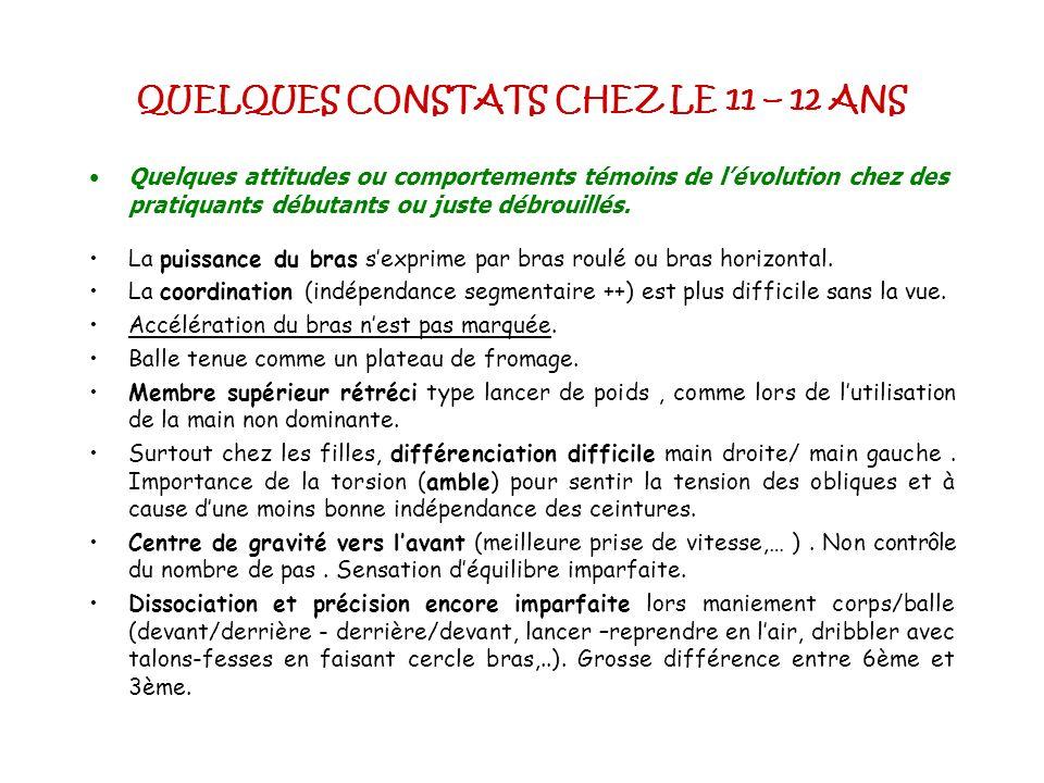 QUELQUES CONSTATS CHEZ LE 11 – 12 ANS Quelques attitudes ou comportements témoins de lévolution chez des pratiquants débutants ou juste débrouillés. L