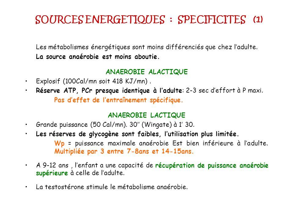 SOURCES ENERGETIQUES : SPECIFICITES (1) Les métabolismes énergétiques sont moins différenciés que chez ladulte. La source anaérobie est moins aboutie.
