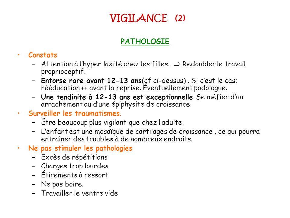 VIGILANCE (2) PATHOLOGIE Constats –Attention à lhyper laxité chez les filles. Redoubler le travail proprioceptif. –Entorse rare avant 12-13 ans(cf ci-