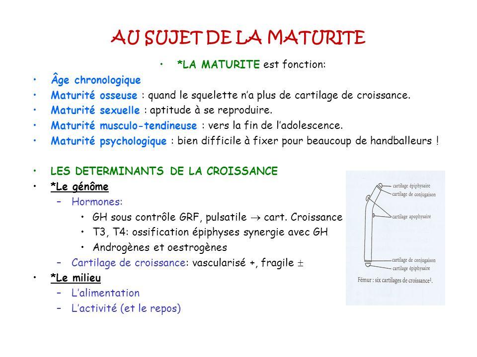 AU SUJET DE LA MATURITE *LA MATURITE est fonction: Âge chronologique Maturité osseuse : quand le squelette na plus de cartilage de croissance. Maturit