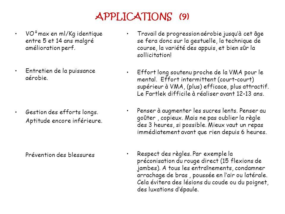 APPLICATIONS (9) VO²max en ml/Kg identique entre 5 et 14 ans malgré amélioration perf. Entretien de la puissance aérobie. Gestion des efforts longs. A