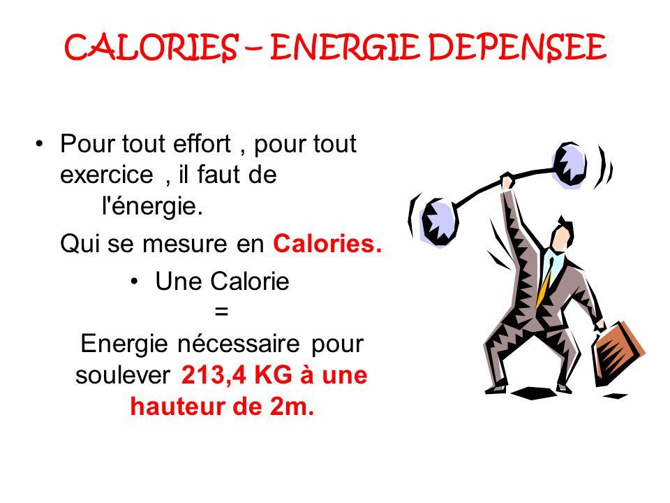 CALORIES – ENERGIE DEPENSEE Pour tout effort, pour tout exercice, il faut de l'énergie. Qui se mesure en Calories. Une Calorie = Energie nécessaire po