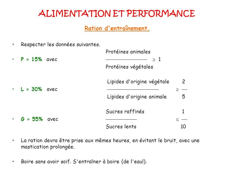 ALIMENTATION ET PERFORMANCE Ration d'entraînement. Respecter les données suivantes. Protéines animales P = 15% avec 1 Protéines végétales Lipides d'or