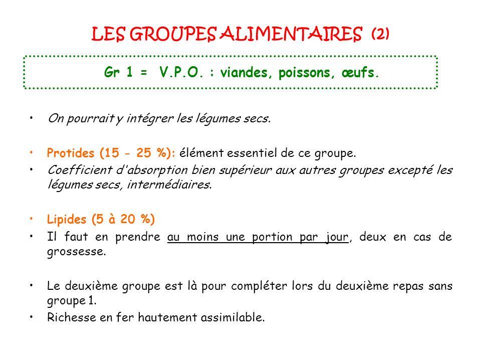 LES GROUPES ALIMENTAIRES (2) Gr 1 = V.P.O. : viandes, poissons, œufs. On pourrait y intégrer les légumes secs. Protides (15 - 25 %): élément essentiel