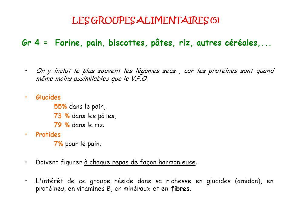 LES GROUPES ALIMENTAIRES (5) Gr 4 = Farine, pain, biscottes, pâtes, riz, autres céréales,... On y inclut le plus souvent les légumes secs, car les pro