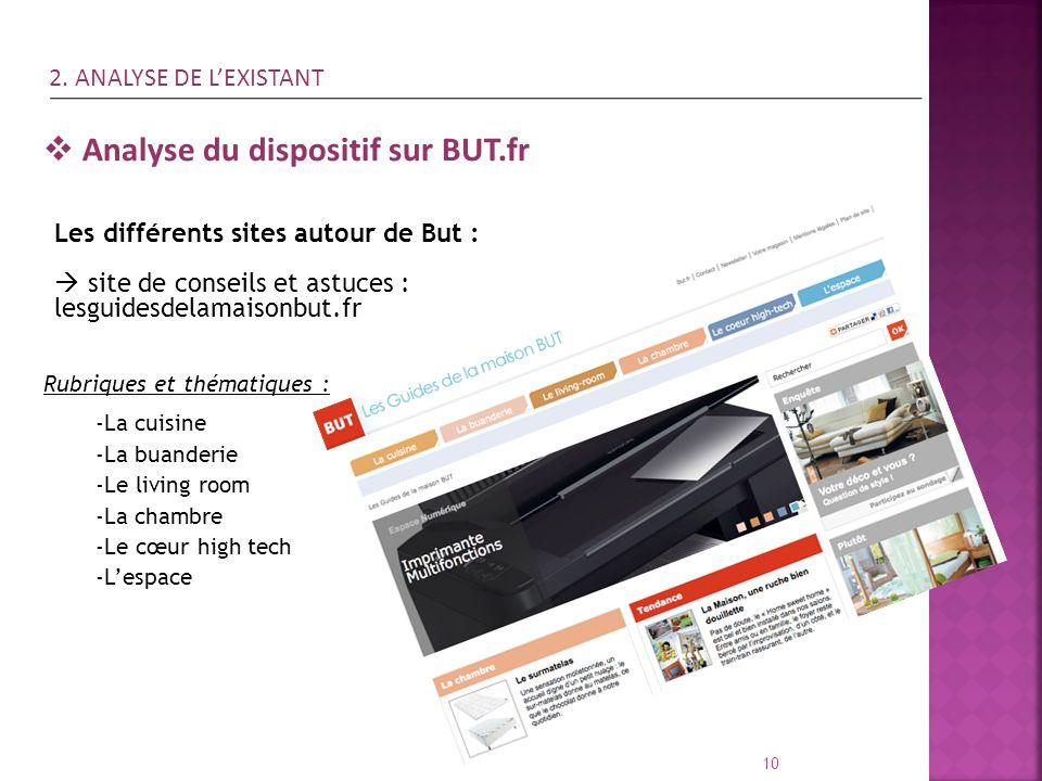 10 Analyse du dispositif sur BUT.fr 2. ANALYSE DE LEXISTANT Les différents sites autour de But : site de conseils et astuces : lesguidesdelamaisonbut.