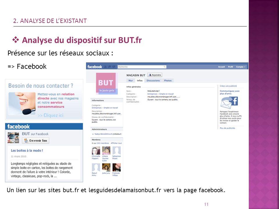11 Analyse du dispositif sur BUT.fr 2. ANALYSE DE LEXISTANT Un lien sur les sites but.fr et lesguidesdelamaisonbut.fr vers la page facebook. Présence