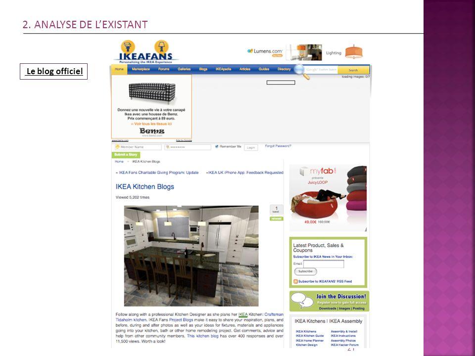 21 Le blog officiel 2. ANALYSE DE LEXISTANT