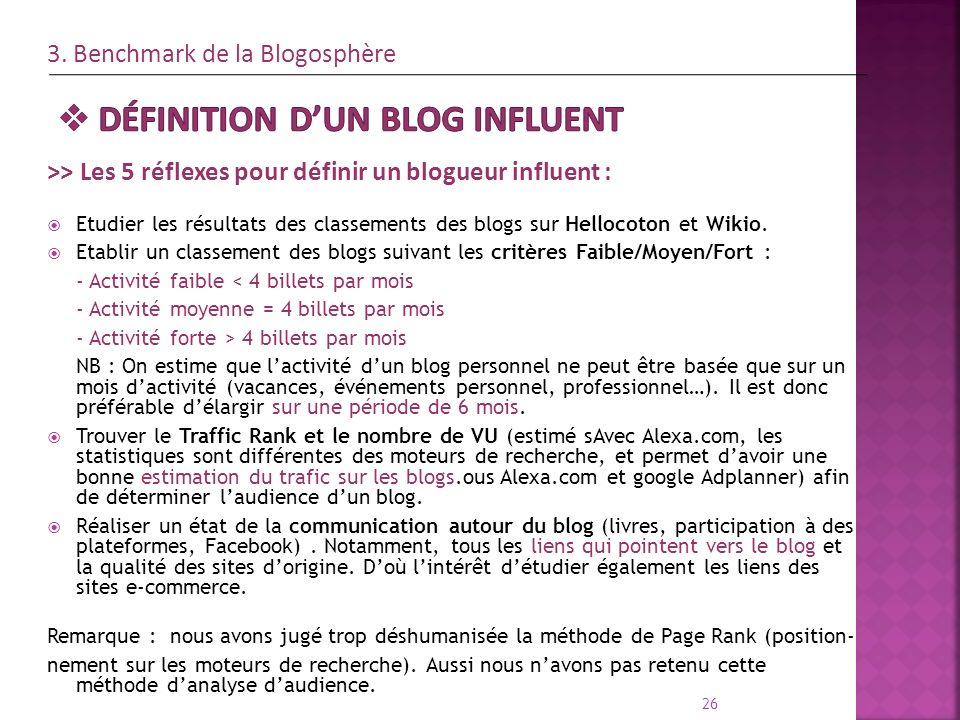 >> Les 5 réflexes pour définir un blogueur influent : Etudier les résultats des classements des blogs sur Hellocoton et Wikio. Etablir un classement d