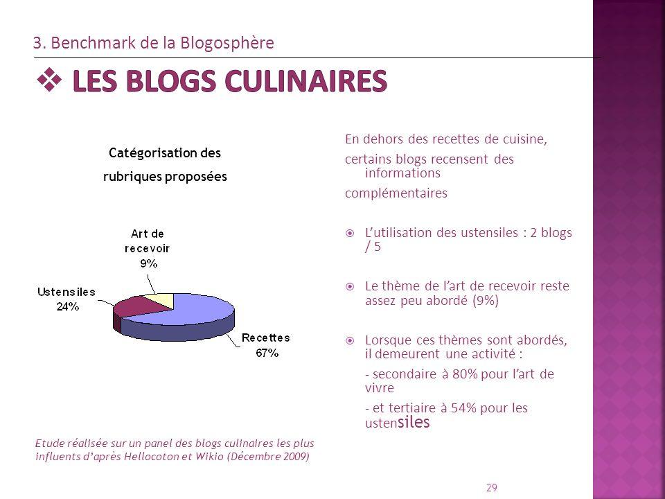 En dehors des recettes de cuisine, certains blogs recensent des informations complémentaires Lutilisation des ustensiles : 2 blogs / 5 Le thème de lar