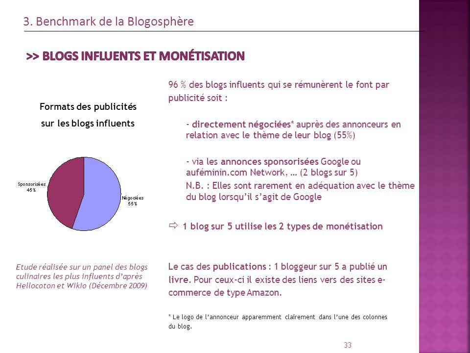 33 96 % des blogs influents qui se rémunèrent le font par publicité soit : - directement négociées* auprès des annonceurs en relation avec le thème de