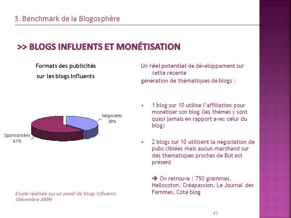 43 Un réel potentiel de développement sur cette récente génération de thématiques de blogs : 1 blog sur 10 utilise laffiliation pour monétiser son blo