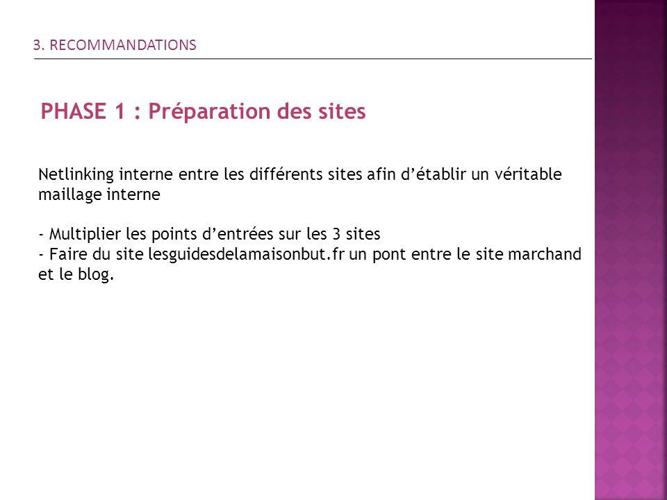 3. RECOMMANDATIONS PHASE 1 : Préparation des sites Netlinking interne entre les différents sites afin détablir un véritable maillage interne - Multipl