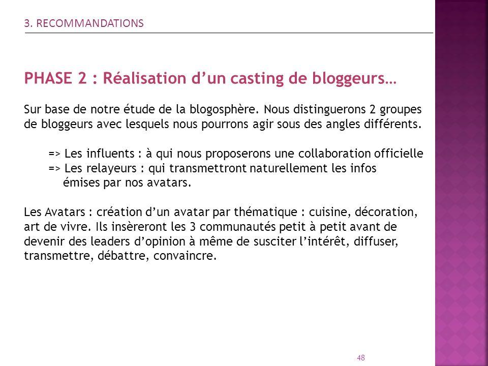 48 PHASE 2 : Réalisation dun casting de bloggeurs… Sur base de notre étude de la blogosphère. Nous distinguerons 2 groupes de bloggeurs avec lesquels