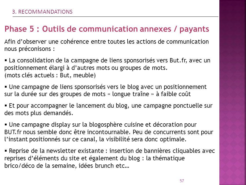 57 Phase 5 : Outils de communication annexes / payants Afin dobserver une cohérence entre toutes les actions de communication nous préconisons : La co